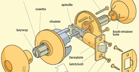 lock-diagram